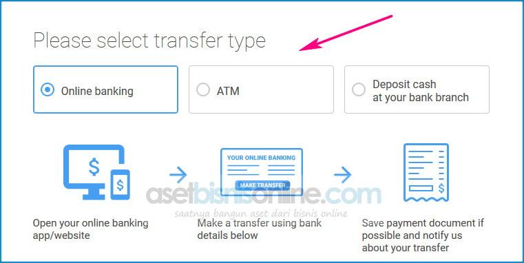 cara deposit octafx melalui bank lokal indonesia 4 - Cara Deposit OctaFX Melalui Bank Lokal Indonesia