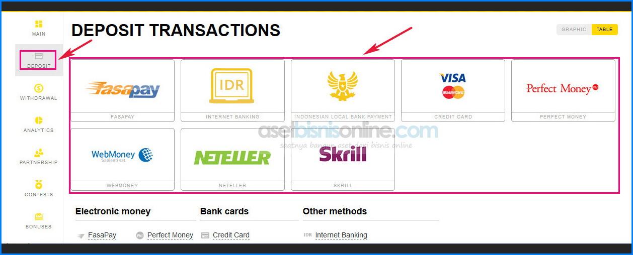 cara deposit exness dengan bank 1 - Cara Deposit Exness Melalui Fasapay
